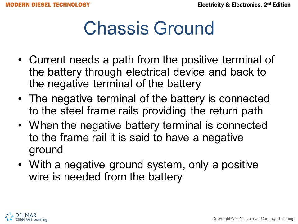 Electrical Components Ppt Download