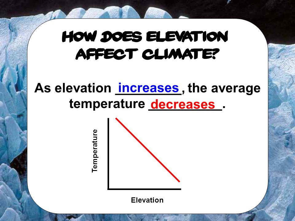 As elevation _________, the average temperature __________.