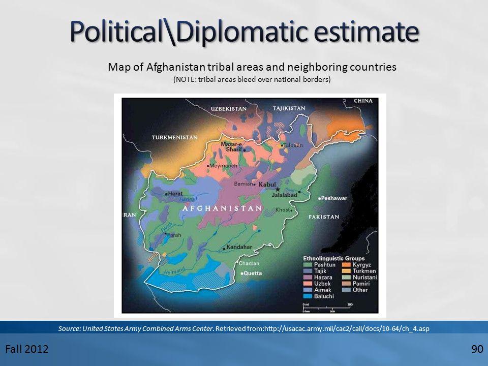 Afghanistan National Estimate - ppt download