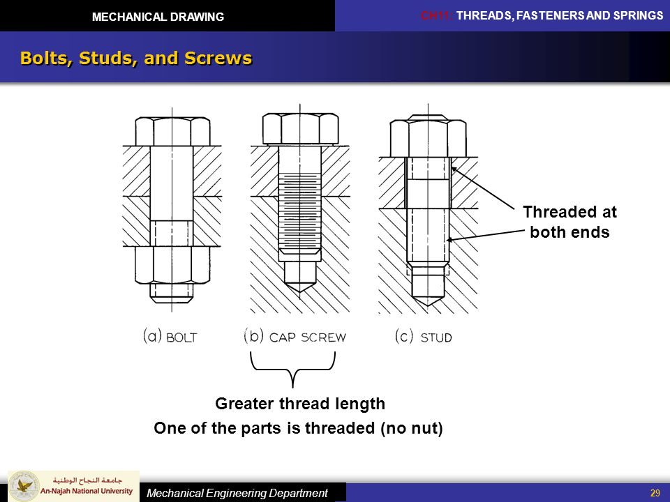 MECHANICAL DRAWING Chapter 11: Threads Fasteners and Springs - ppt