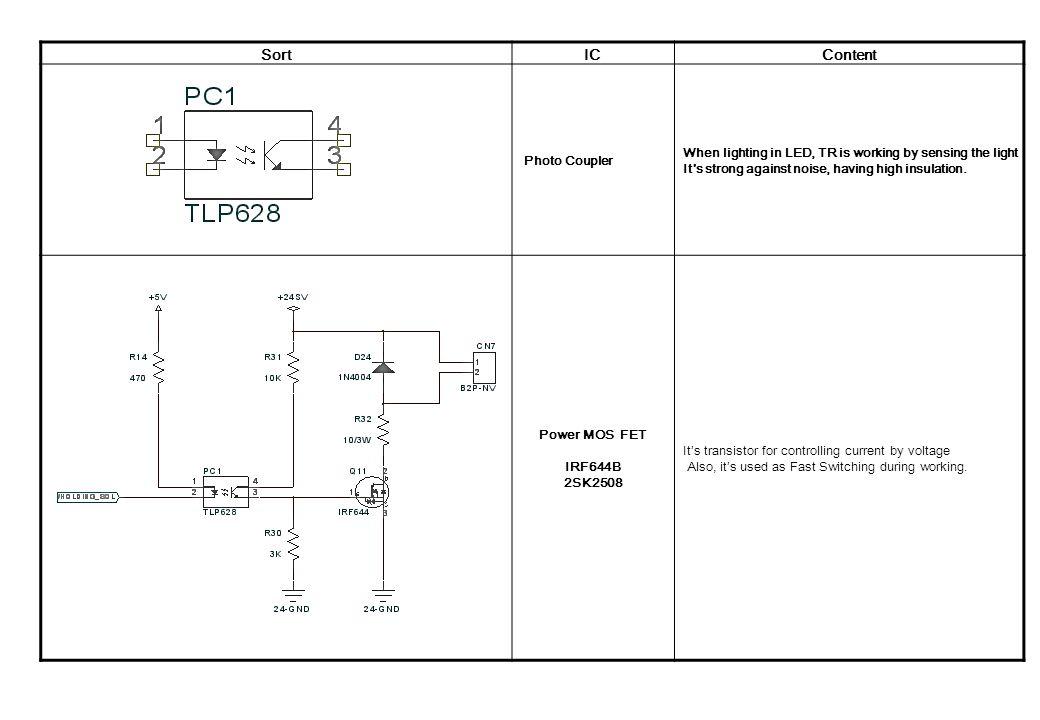 ALU ELEC RUBYCON CAP 2.5V SMD price for 5 2.5SW220M 220UF