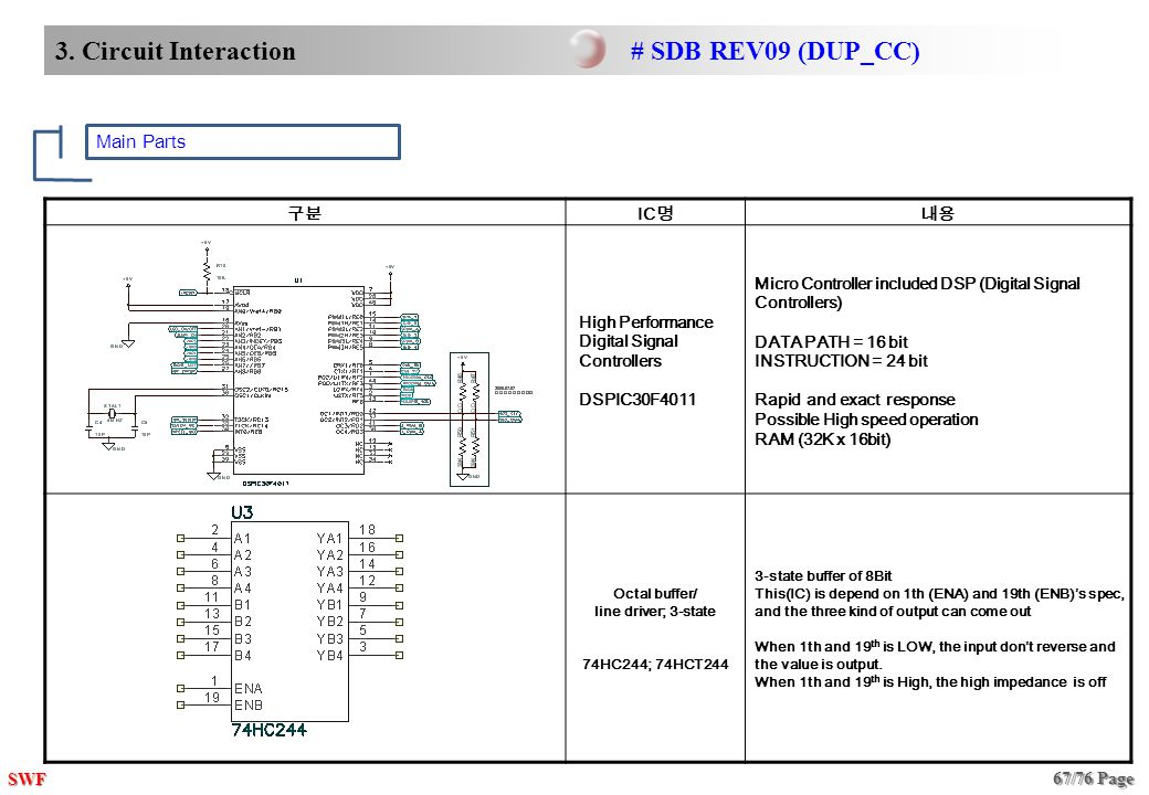 technical training embroidery machine control parts ppt download rh slideplayer com Simple Wiring Diagrams Light Switch Wiring Diagram