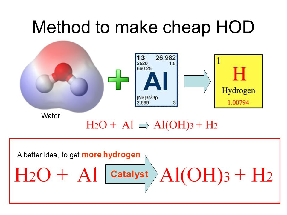Hydrogen from scrap materials - ppt download