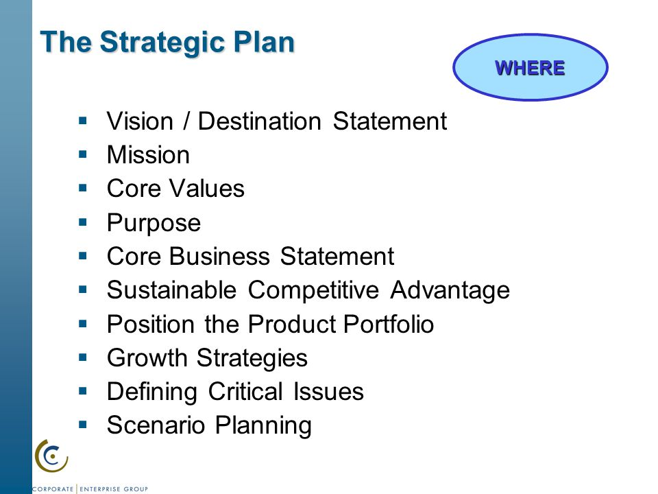 The Strategic Plan Vision F Destination Statement Mission Core Values