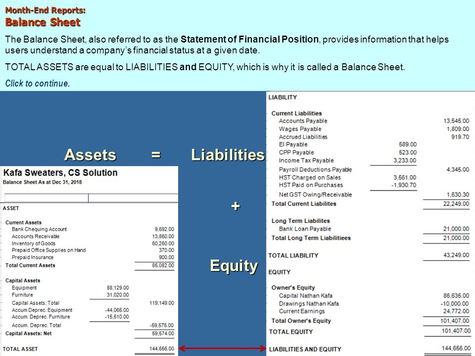 Assets = Liabilities + Equity Balance Sheet