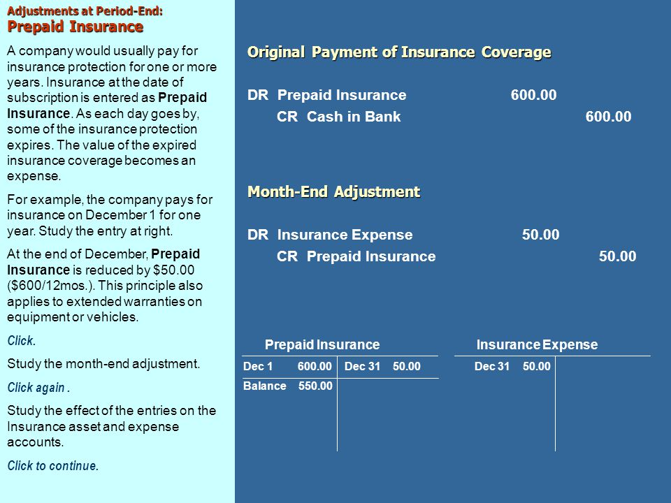 Original Payment of Insurance Coverage DR Prepaid Insurance