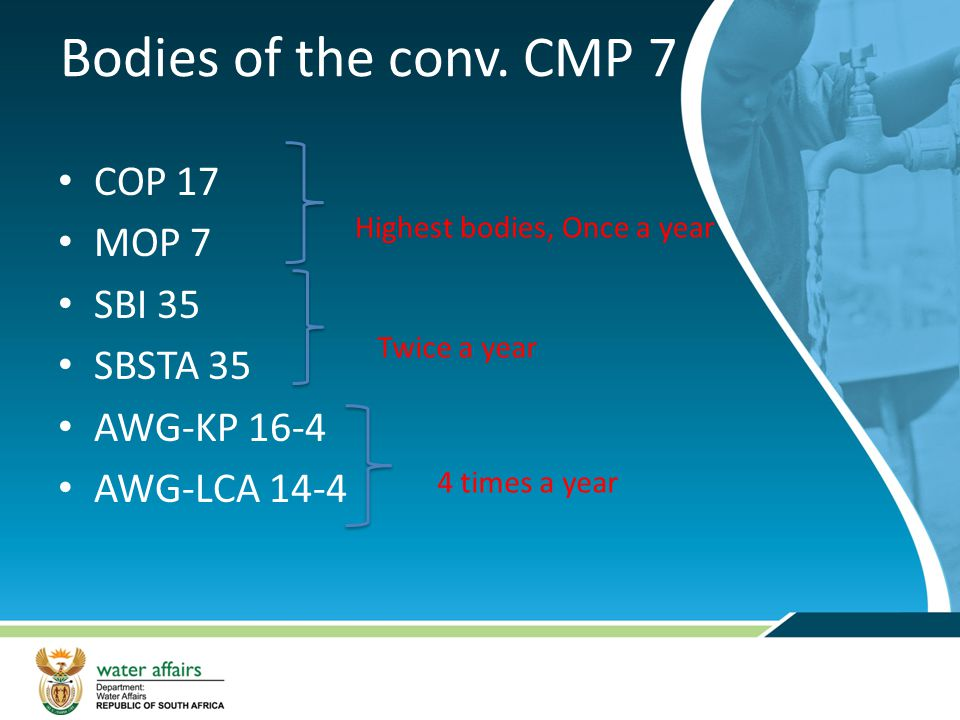 Bodies of the conv. CMP 7 COP 17 MOP 7 SBI 35 SBSTA 35 AWG-KP 16-4