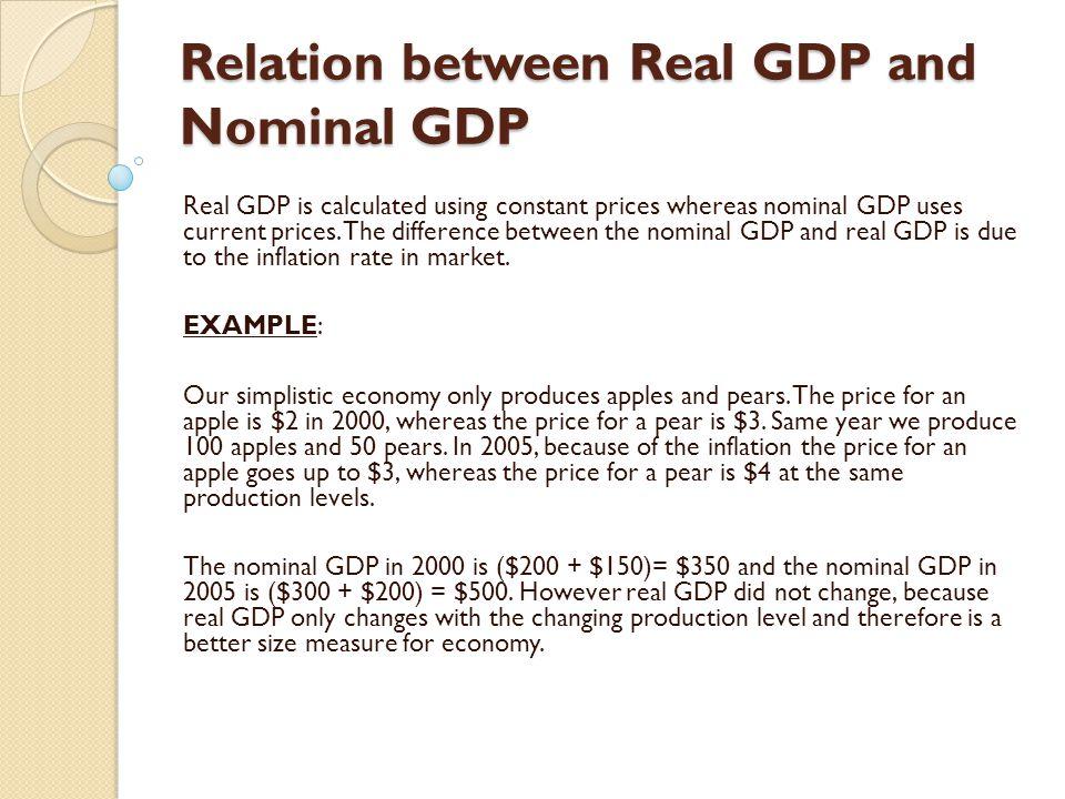 distinguish between real and nominal gdp