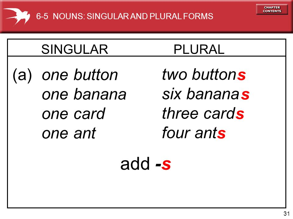 add -s (a) one button one banana one card one ant two button