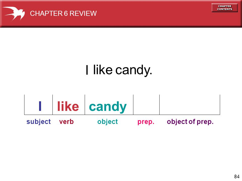 I like candy. I like candy CHAPTER 6 REVIEW