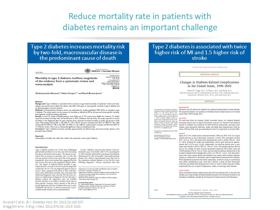Reduce mortality rate in patients with diabetes remains an important challenge