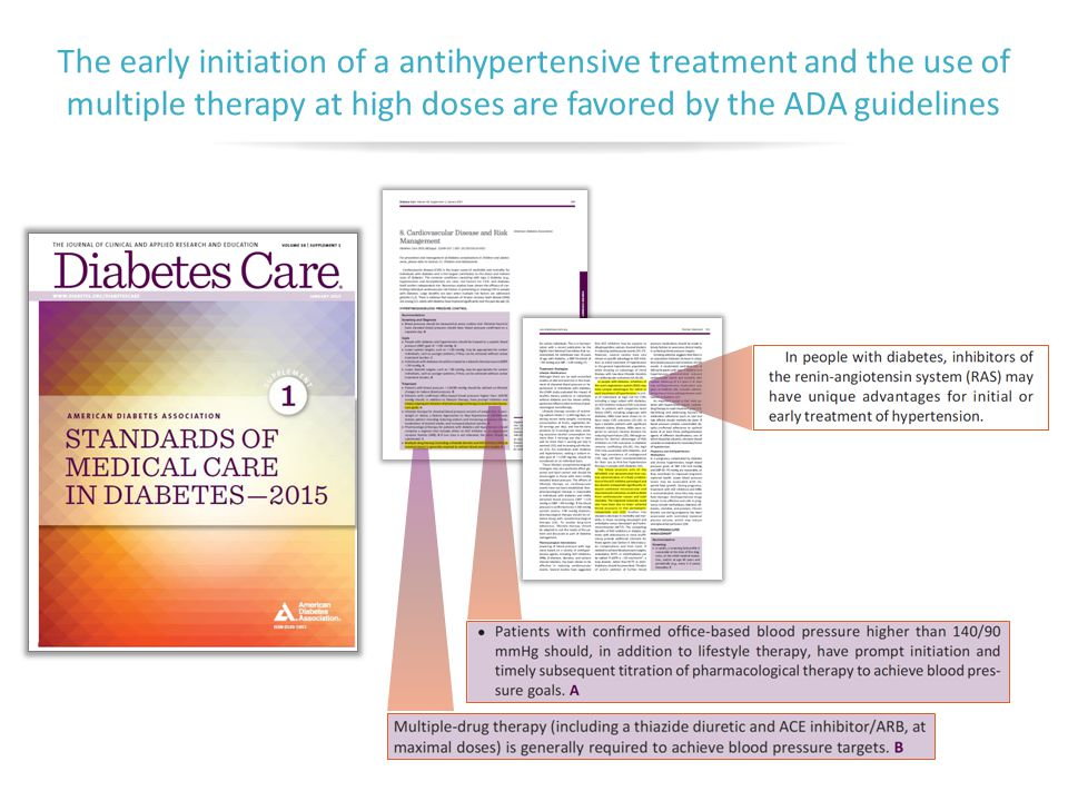 The early initiation of a antihypertensive treatment and the use of multiple therapy at high doses are favored by the ADA guidelines