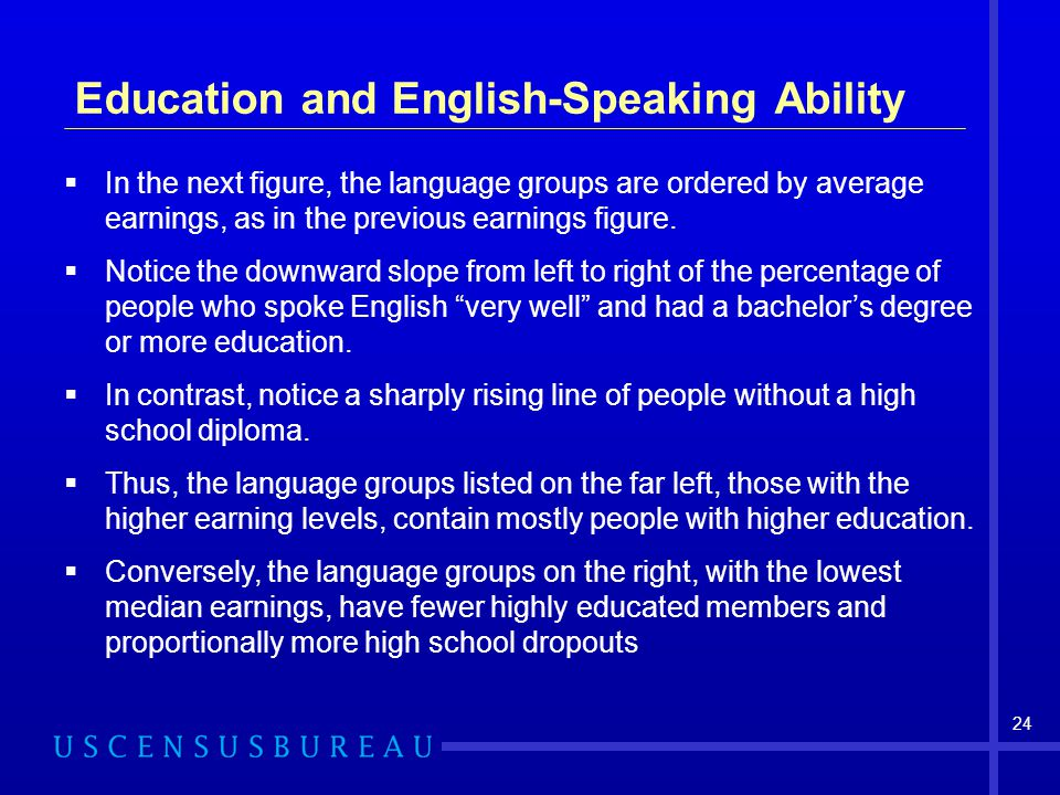 Education and English-Speaking Ability