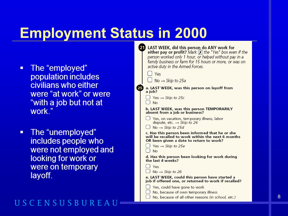 Employment Status in 2000 The employed population includes civilians who either were at work or were with a job but not at work.