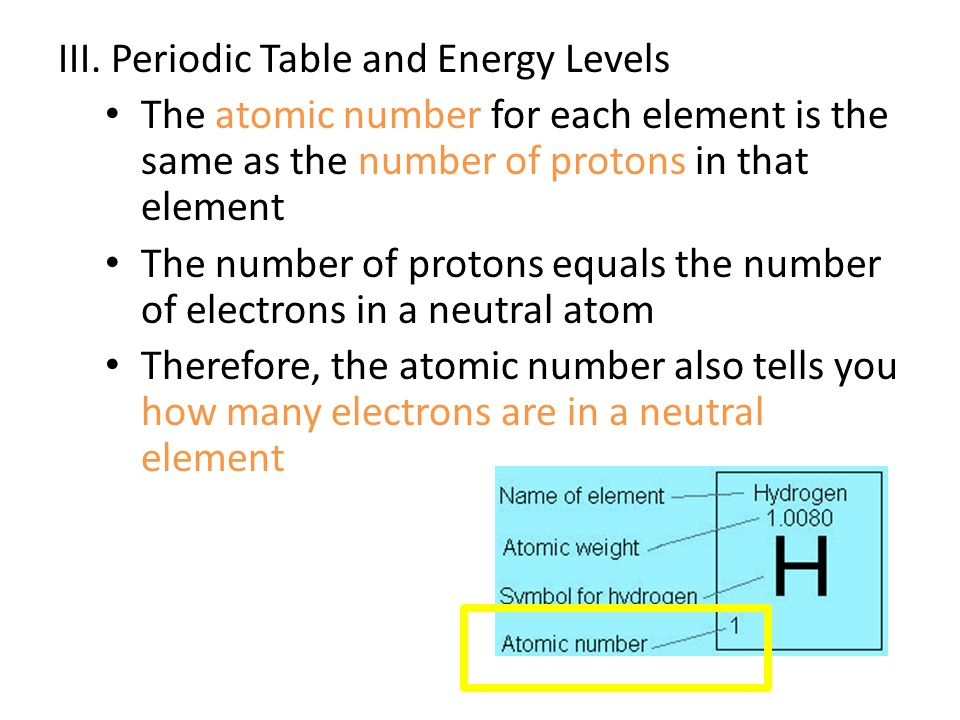 III. Periodic Table and Energy Levels