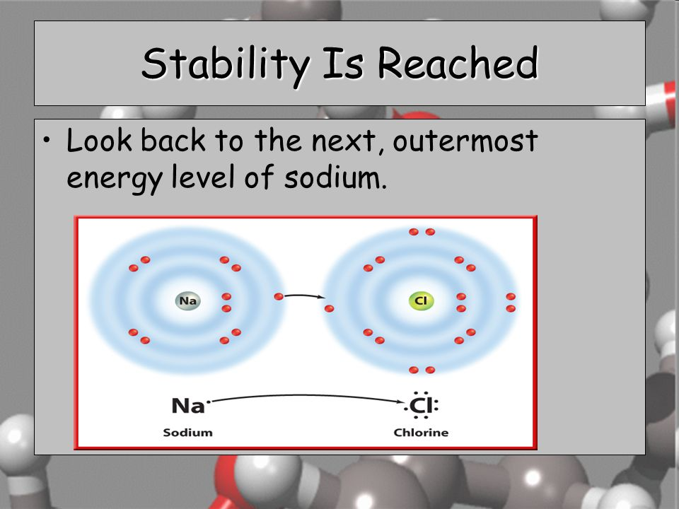 Stability Is Reached Look back to the next, outermost energy level of sodium.