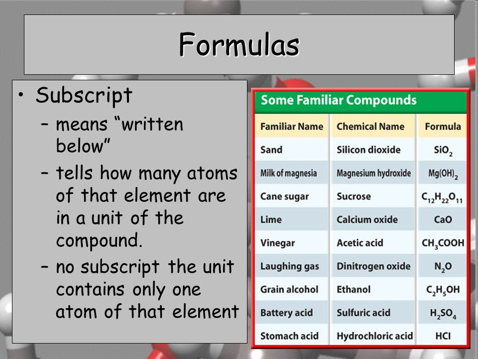 Formulas Subscript means written below