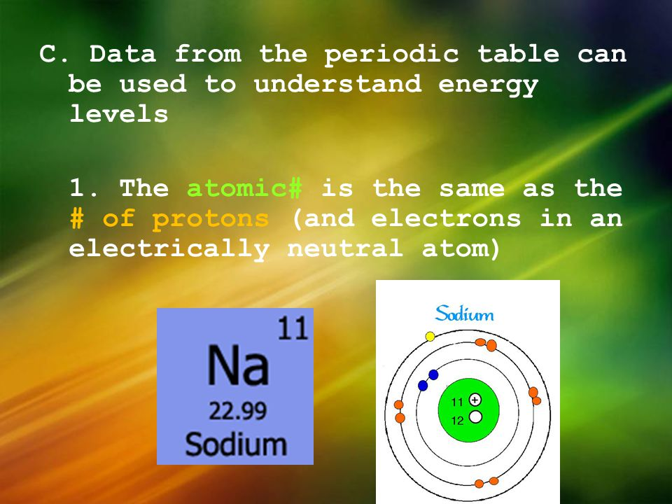 C. Data from the periodic table can be used to understand energy levels 1.