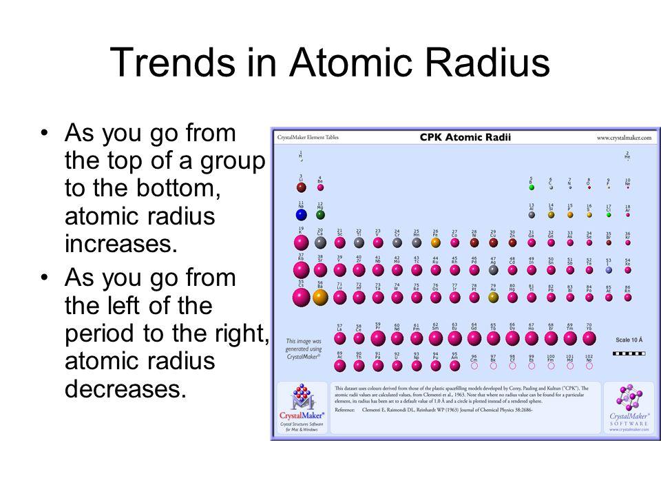 Trends in atomic radius ionization energy and electronegativity trends in atomic radius urtaz Gallery
