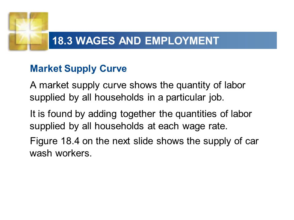 18.3 WAGES AND EMPLOYMENT Market Supply Curve