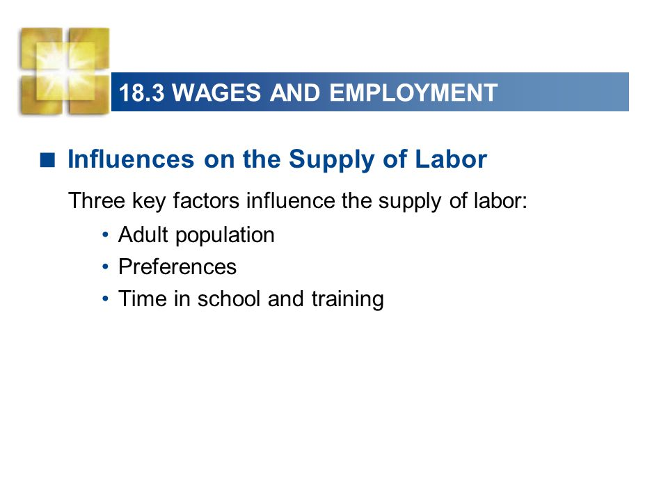 Influences on the Supply of Labor