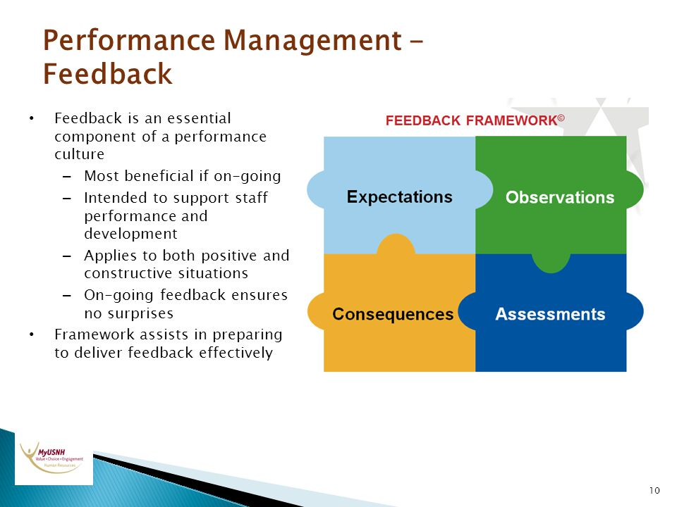 Performance Management - Feedback