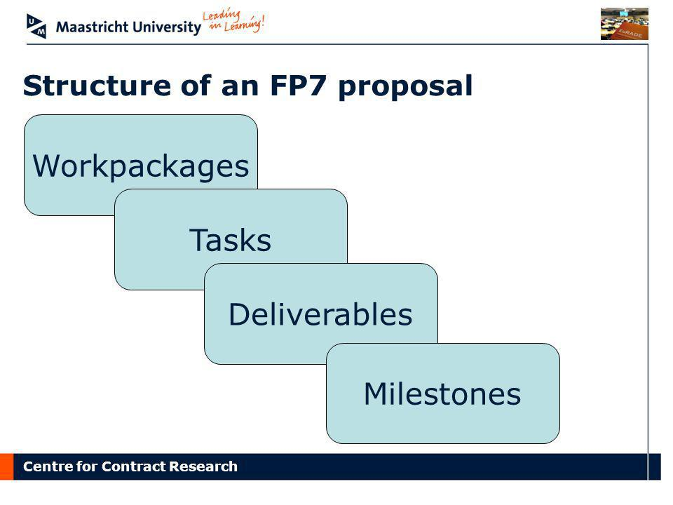 Structure of an FP7 proposal