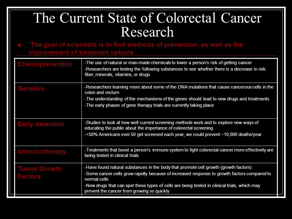 Colorectal Cancer Ppt Download