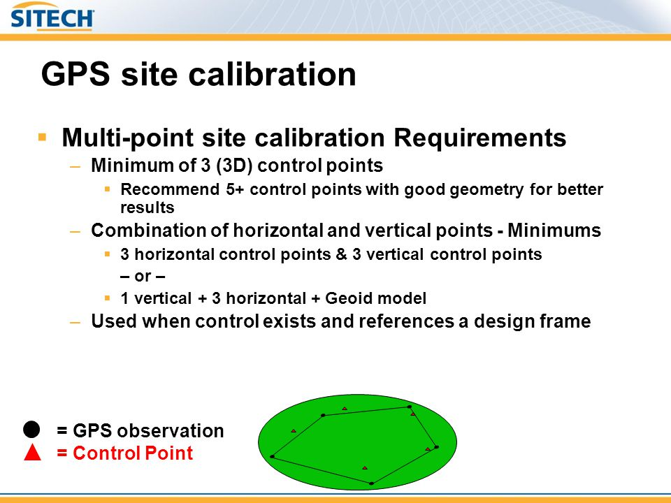 Setting Up a New Site for GPS Operations - ppt video online download