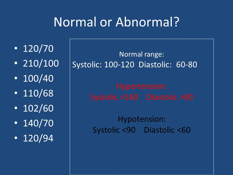 Normal or Abnormal 120/70 210/ /40 110/68 102/60