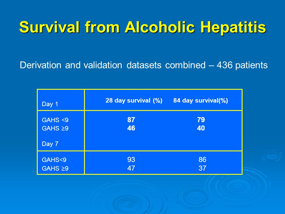 Advances in the Treatment of Alcoholic Liver Disease - ppt