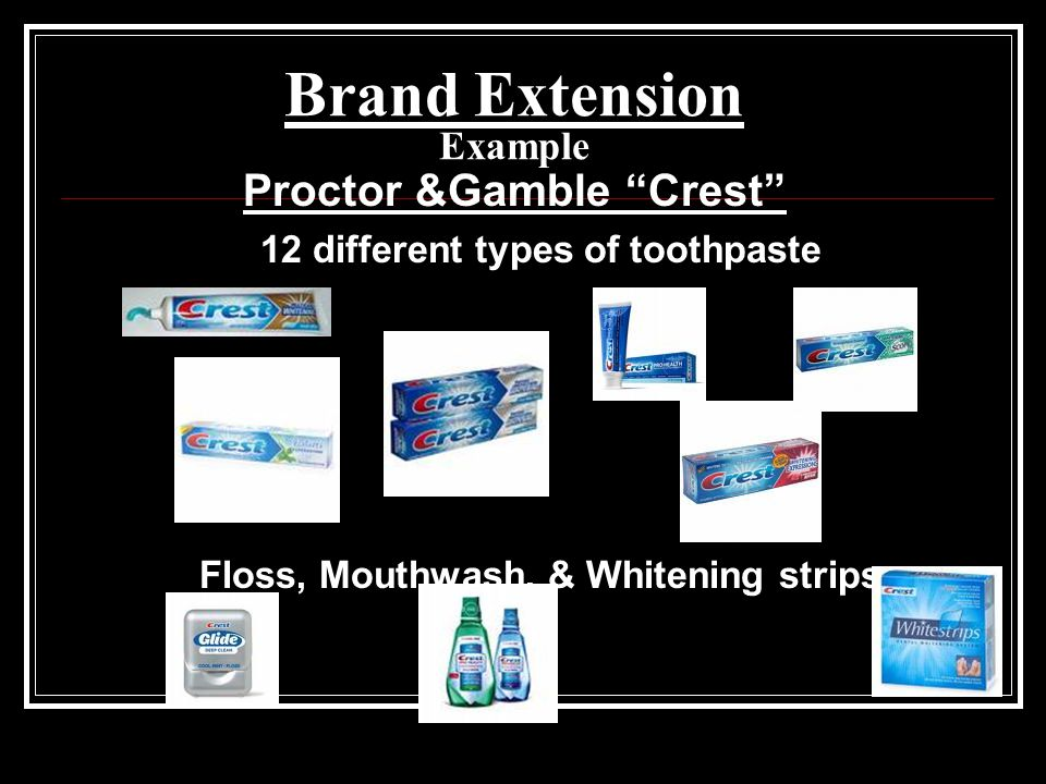 appropriation of brand extension The brand extension is the marketing strategy wherein a new product is launched under the existing brand name several companies go for brand extension to leverage the image of brand established so far along with its customer base with the objective of increasing profits for a new product.