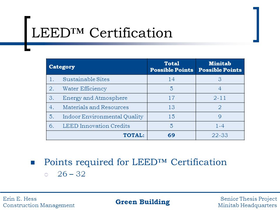 Construction management ppt video online download for Advantages of leed certification