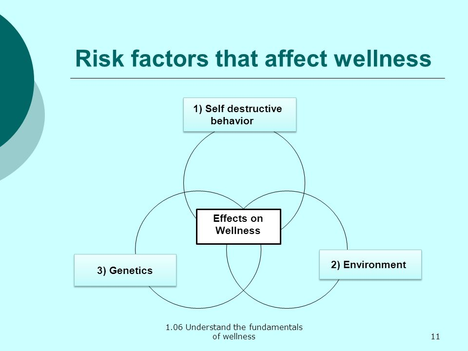 Risk factors that affect wellness