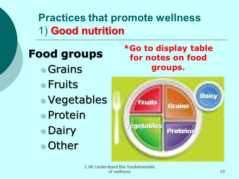 Practices that promote wellness 1) Good nutrition