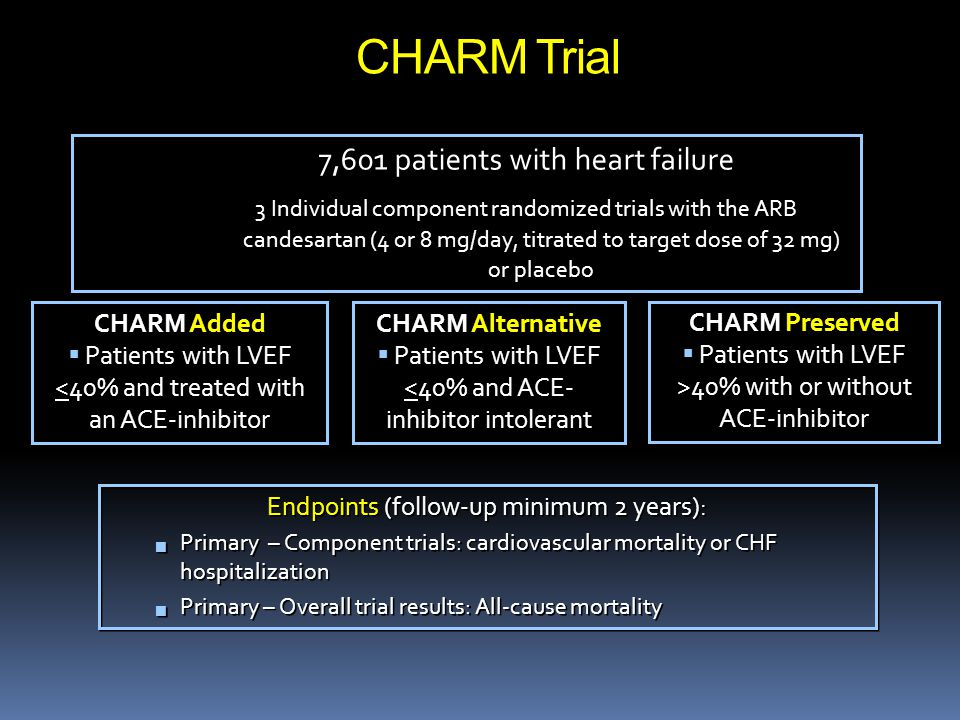 CHARM Trial 7,601 patients with heart failure CHARM Added
