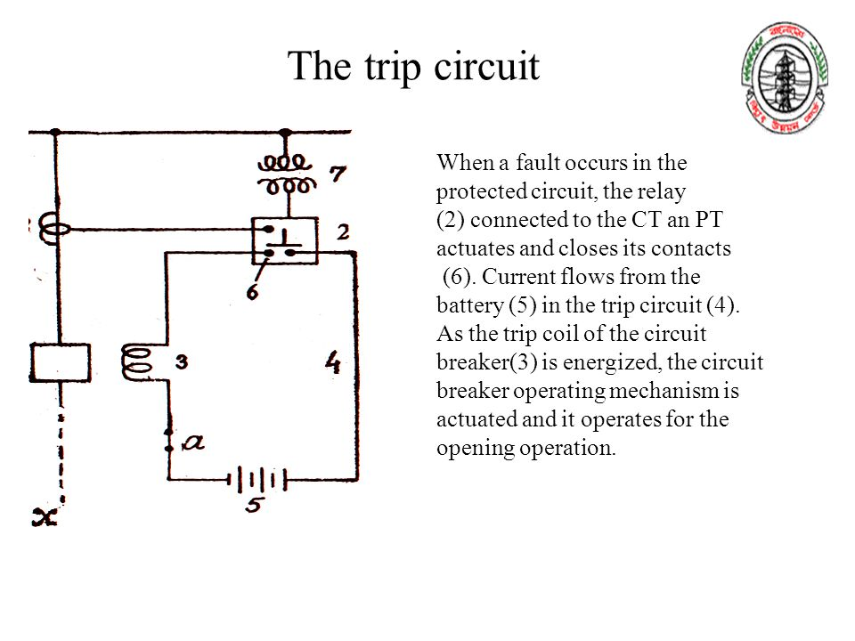 The trip circuit When a fault occurs in the