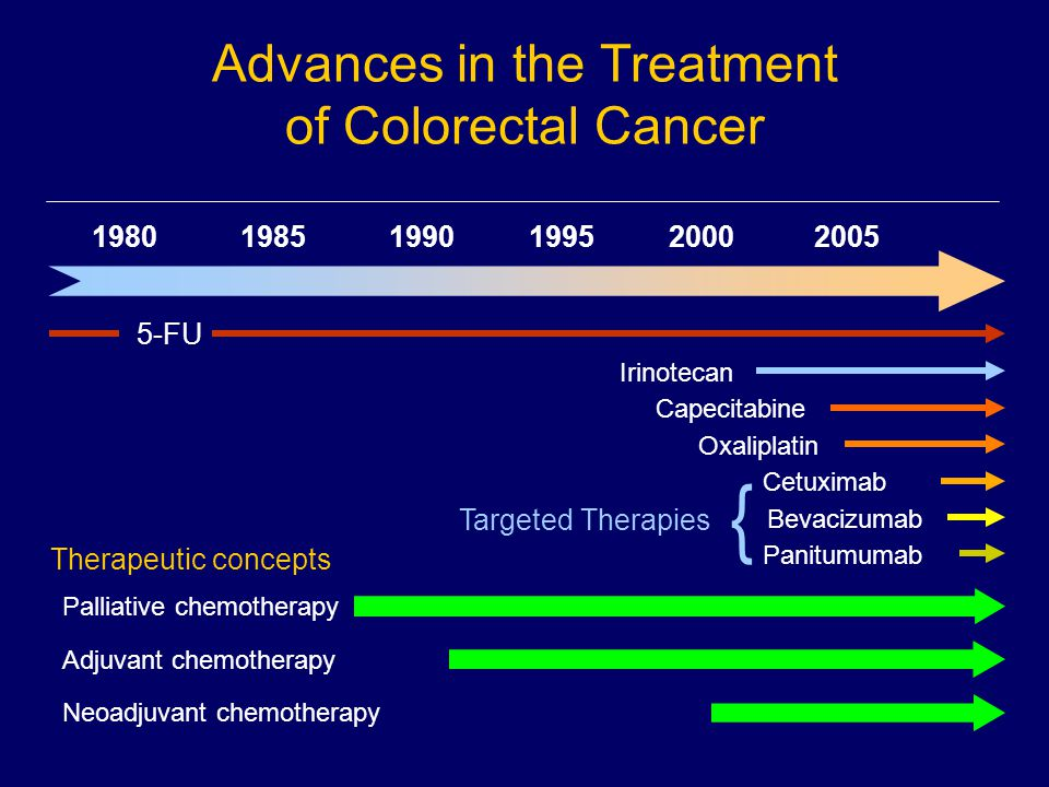 Adjuvant chemotherapy for colorectal cancer ppt video online.