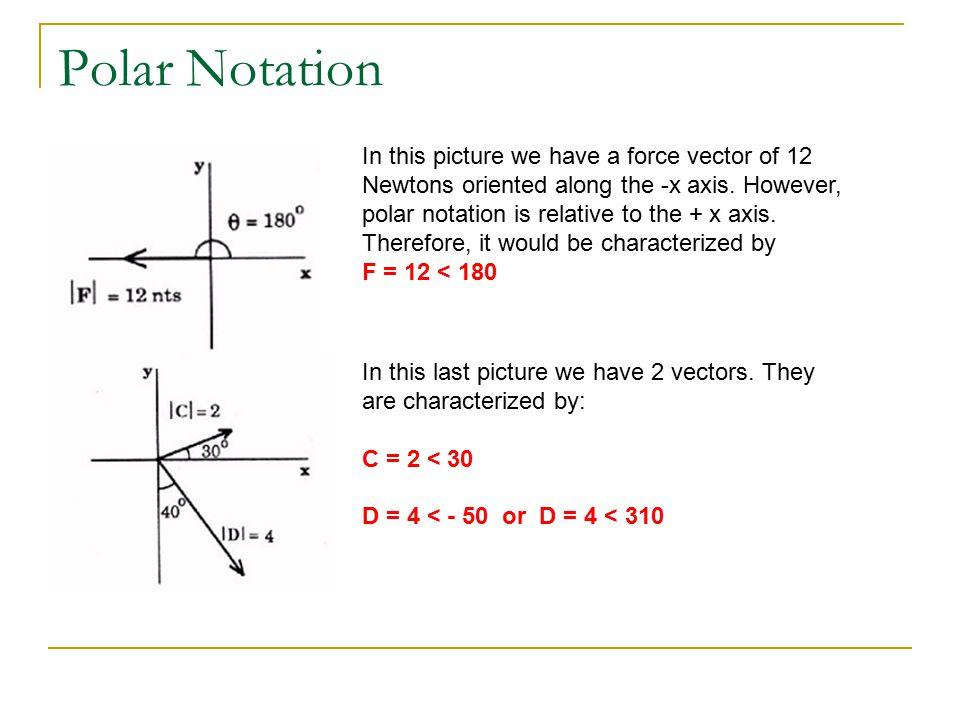 Vectors and Scalars AP Physics C  - ppt video online download