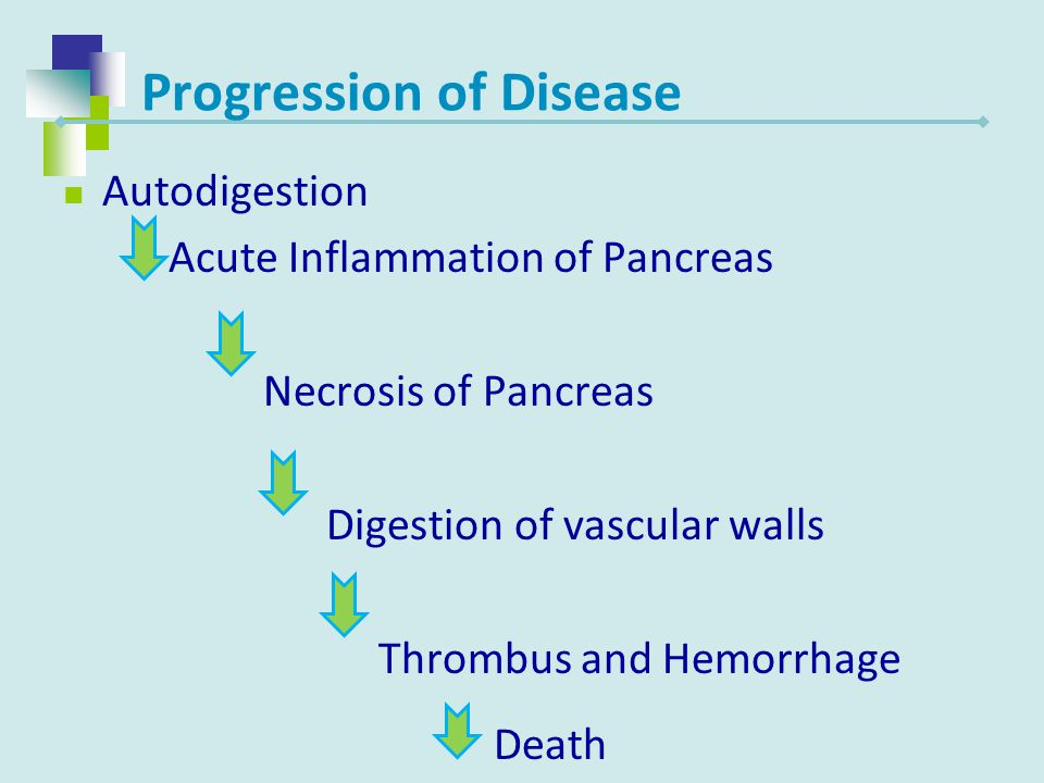 Progression of Disease