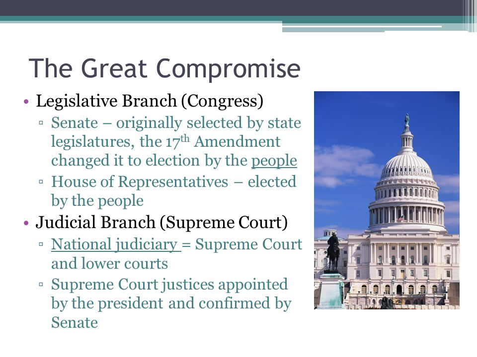 The Great Compromise Legislative Branch (Congress)