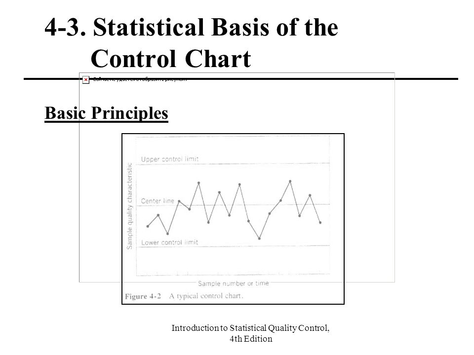 statistical basis of the control chart