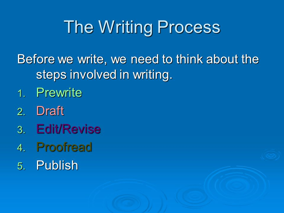 The Writing Process Before we write, we need to think about the steps involved in writing. Prewrite.