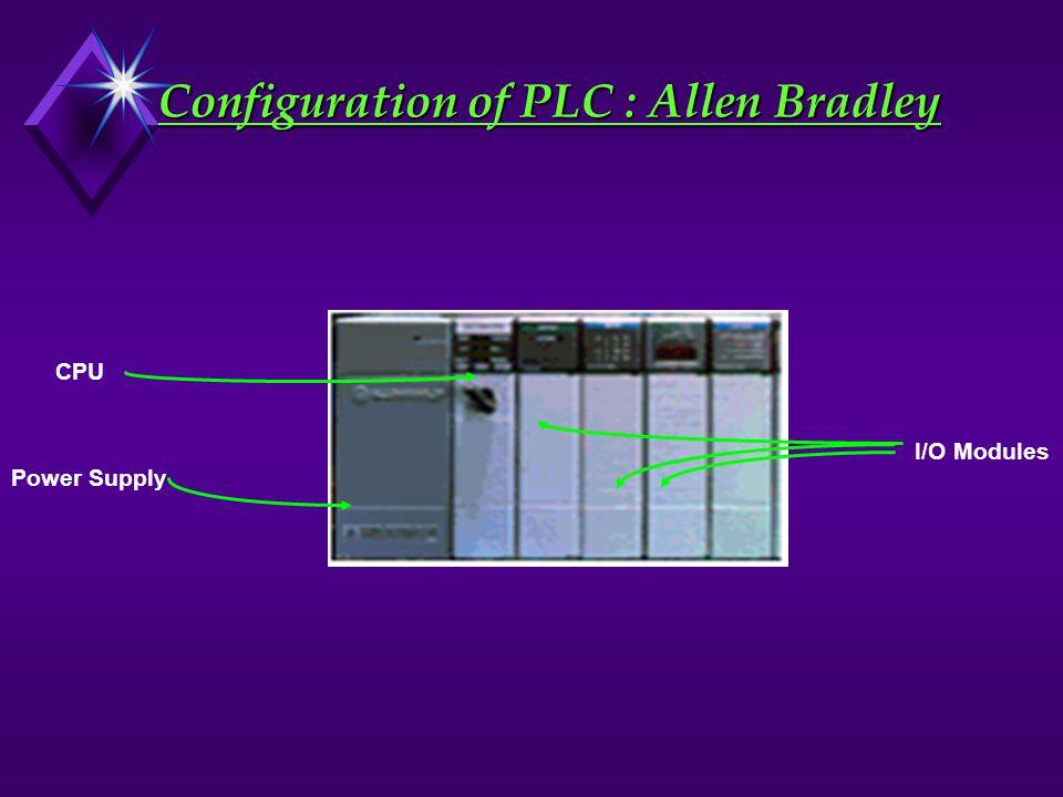PROGRAMMABLE LOGIC CONTROLLER  - ppt video online download