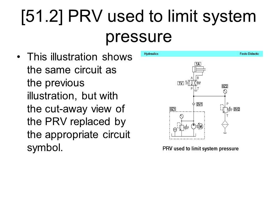 A Diagram For Prv Symbol Trusted Wiring Diagram