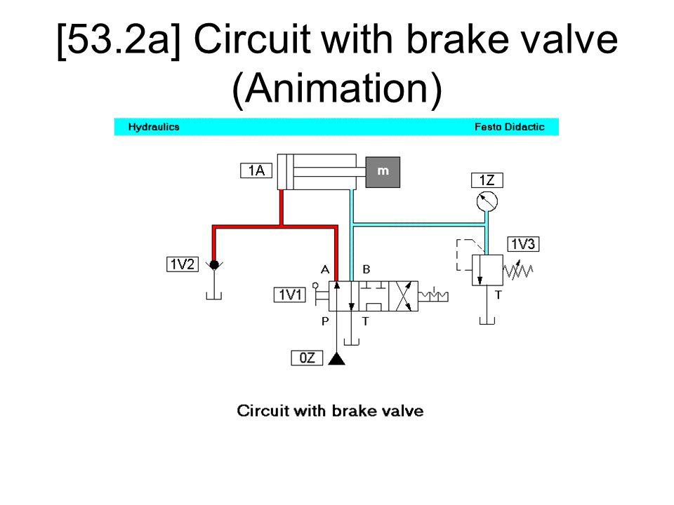 Basic Hydraulic Schematic Diagram Animation. . Wiring Diagram on