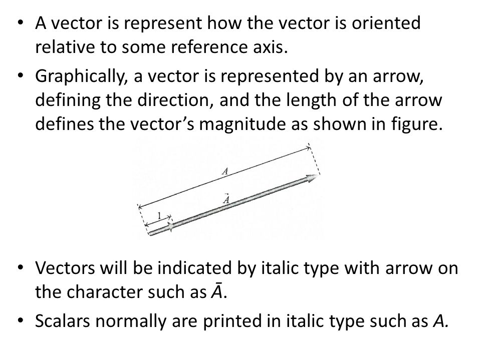 A vector is represent how the vector is oriented relative to some reference axis.