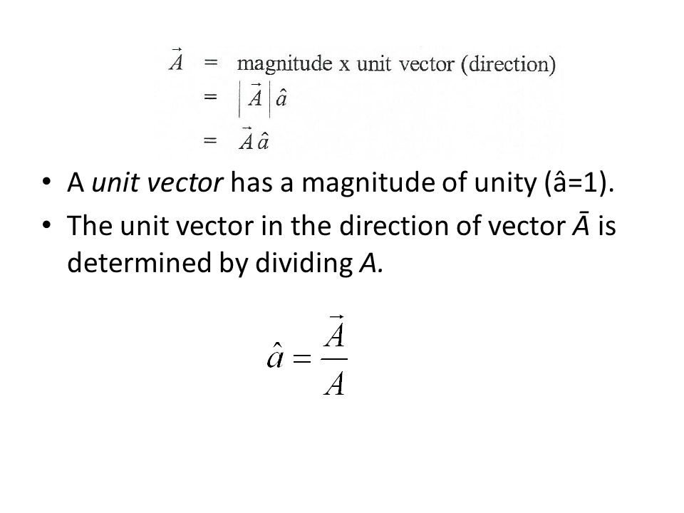 A unit vector has a magnitude of unity (â=1).
