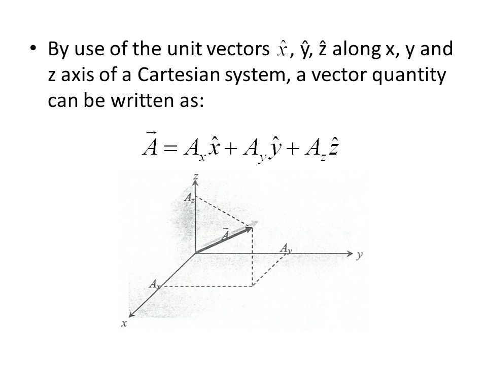 By use of the unit vectors , ŷ, ẑ along x, y and z axis of a Cartesian system, a vector quantity can be written as: