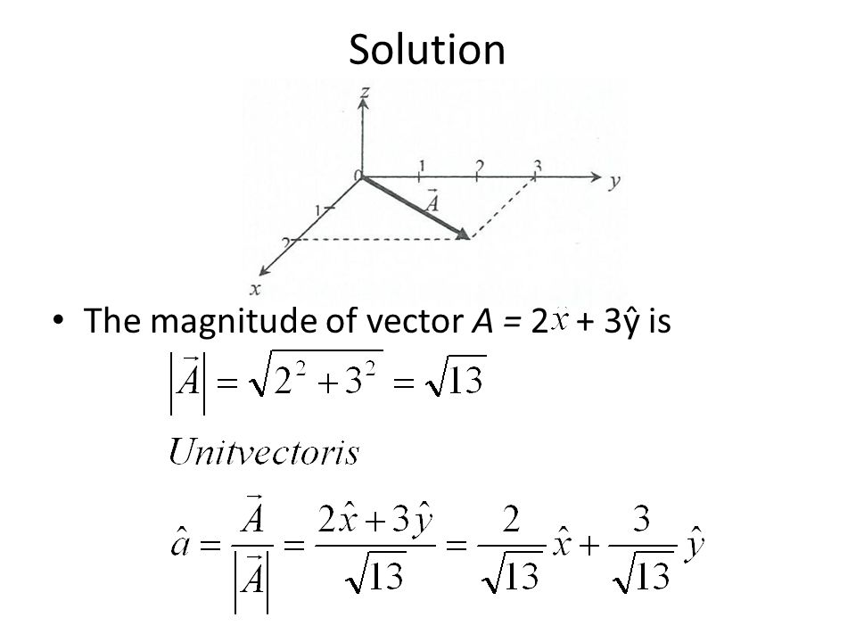 Solution The magnitude of vector Ᾱ = 2 + 3ŷ is